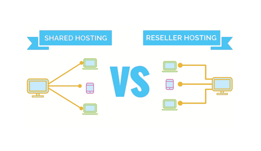 Reseller Web Hosting & Shared Web Hosting Bangalore