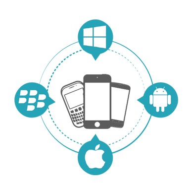 Hybrid Mobile App Development Bangalore
